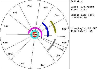 Cyan = Jupiter Fuchsia = Saturn Blue = Uranus Olive = Neptune Grey = Pluto